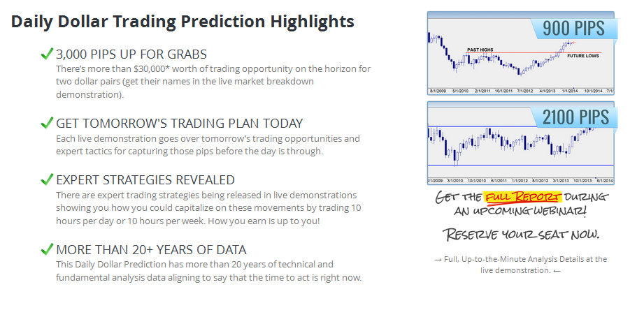 Forex daily analysis and prediction