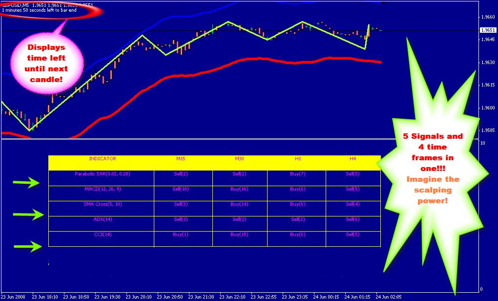 Alphon Omega Dream Signals 2.5