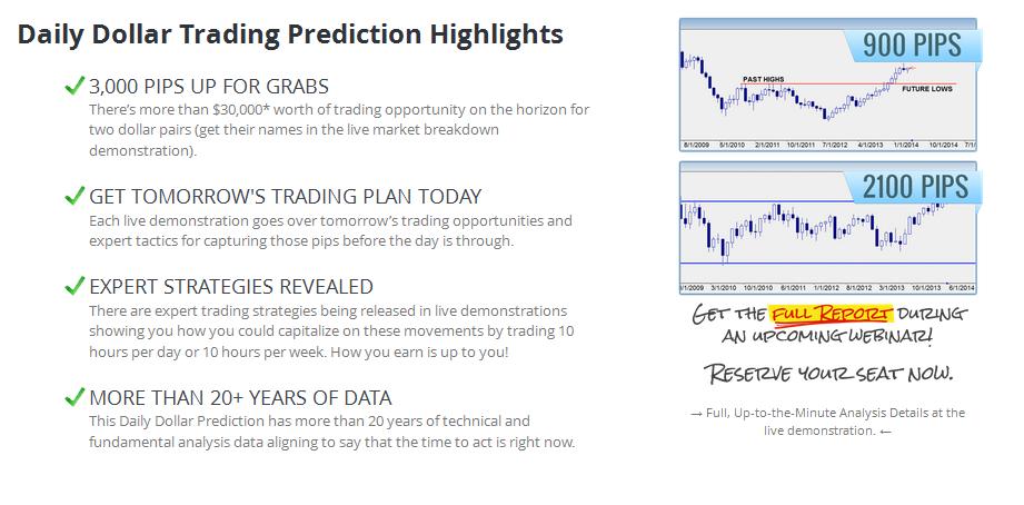 Daily Dollar Predictions