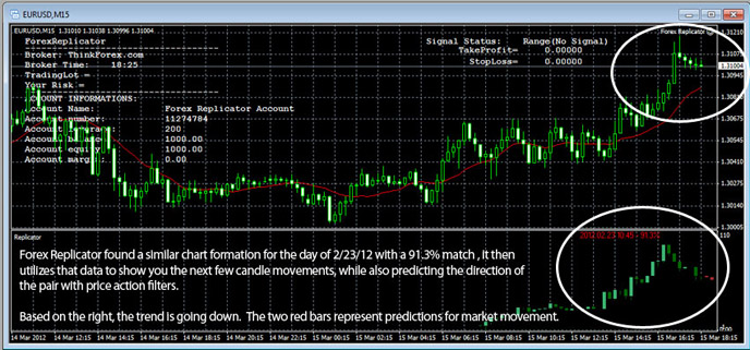 Forex Replicator